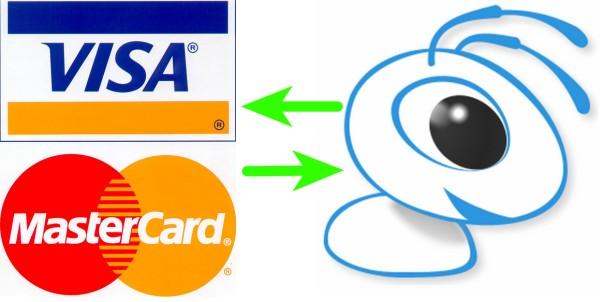 перевод денег между системой и картами