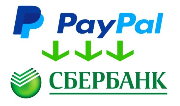 перевод с PayPal на сбербанк